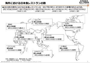 世界の日本食レストランマップ
