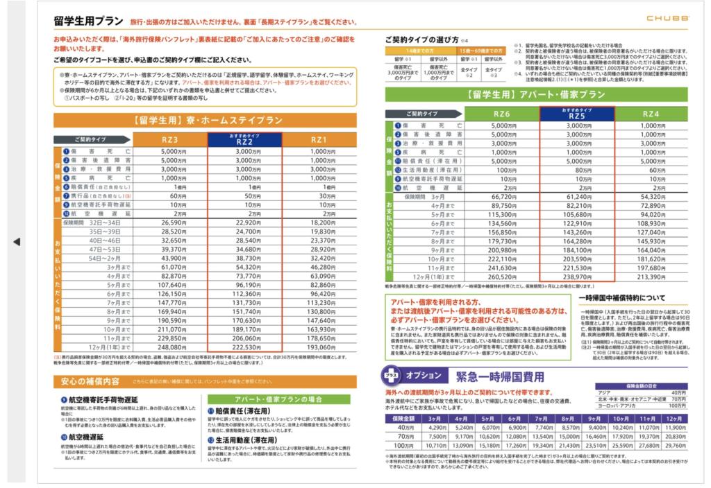 海外旅行留学保険 料金表