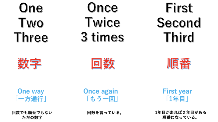 one once first違いの表